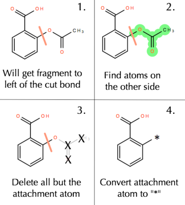 steps to trim a fragment of aspirin
